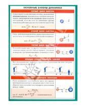 Картинка к книге Справочные материалы. Физика - Основные законы динамики. Наглядно-раздаточное пособие
