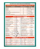 Картинка к книге Справочные материалы. Физика - Основные физические величины. Наглядно-раздаточное пособие