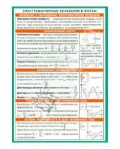 Картинка к книге Справочные материалы. Физика - Электромагнитные колебания и волны. Справочный материал