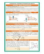 Картинка к книге Справочные материалы. Физика - Элементы теории относительности. Справочный материал