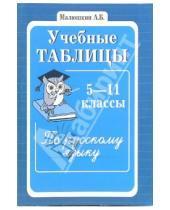 Картинка к книге Сфера - Учебные таблицы по русскому языку. 5-11 классы